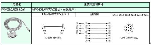 三菱fx系列plc编程电缆的制作方法
