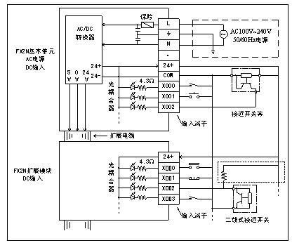 图4为fx2n系列plc输入接口外部元件接线示例图