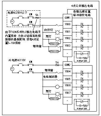 三菱PLC系统配置及外部连接