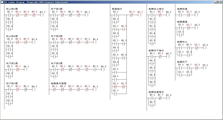 5层电梯plc程序分析和调试