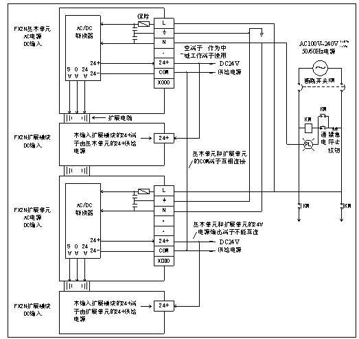 三菱plc外连接; 将电源适配器(dc5v/500ma)ac输入端插入市电插座;