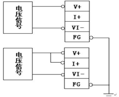 三菱fx2n模拟量输入模块及应用