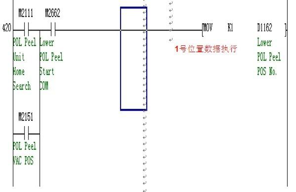 1.原点回归程序示例  M1250 原点回归启动按键 Y50 定位启动 (私服参数) Y44 轴停止 (私服参数) Y40 PLC准备完成 (私服参数) M1081 电机手动状态 M6401 原点回归启动条件输出脉冲 [T0 H4 K1500 K9001 K1] 原点回归专用指令 T0 Plc>》》QD75 H4 QD75模块的首地址分配位置 40 K1500 定位指令 (私服参数) K9001 机械原点回归 K1 设定值 SET Y50 执行电机的输出,需要进行职位处理 2.
