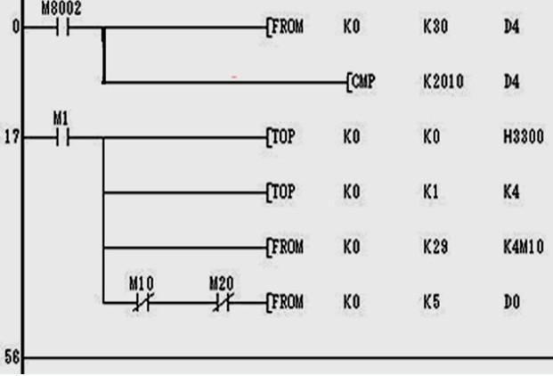 三菱fx2n系列plc的to指令