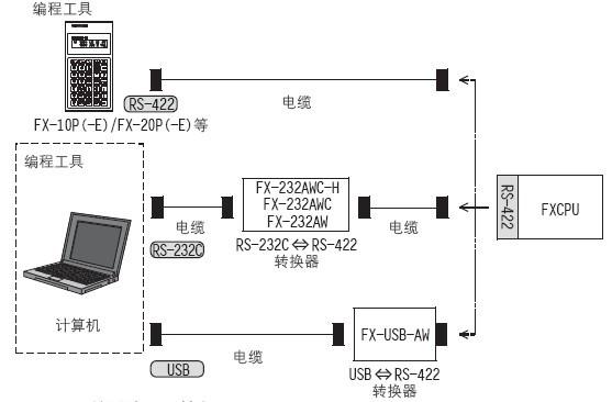 fx1n-60mt 通信端口接线图