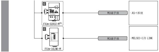 485通讯9针串口接线图-N系列PLC与通信设备的组合连接图