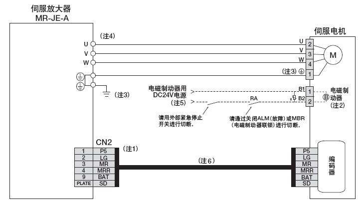 三菱伺服电机 MR JE系列电机 连接示意图图片