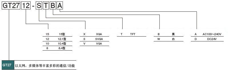 svga  x:xga   v:vga t:tft彩色 b:黑  w:白 a:ac电源  d:dc电源 三菱