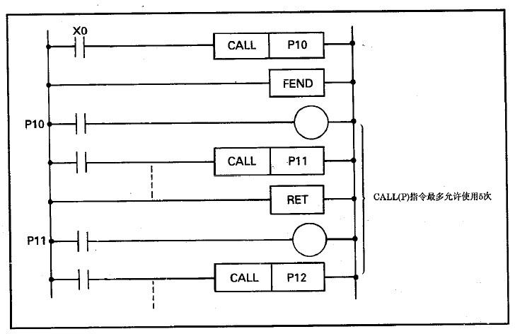 三菱a系列plc cpu子程序的详细分析