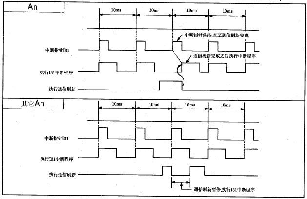 控制中断0到九的电路图