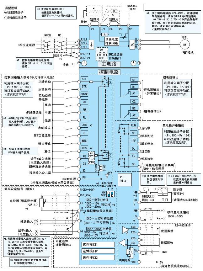 三菱变频器fr-l700各端子的接线图分析