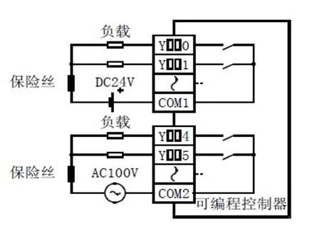 晶体管输出的plc其输出所接电源为dc5v~dc30v