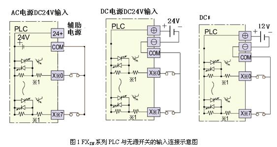 三菱plc的输入输出接线图分析