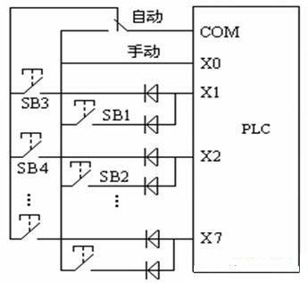 三菱fx1n系列plc是一种普遍选择方案