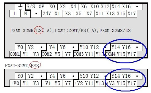 三菱fx3u系列plc漏型接线
