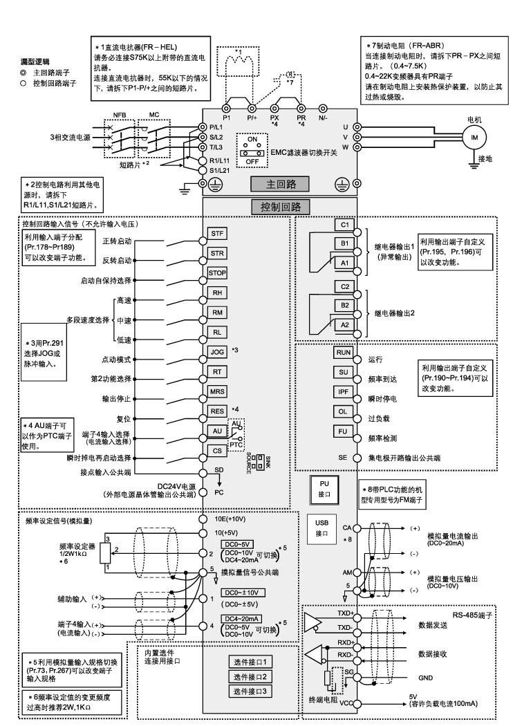 三菱变频fr-d700端子接线图
