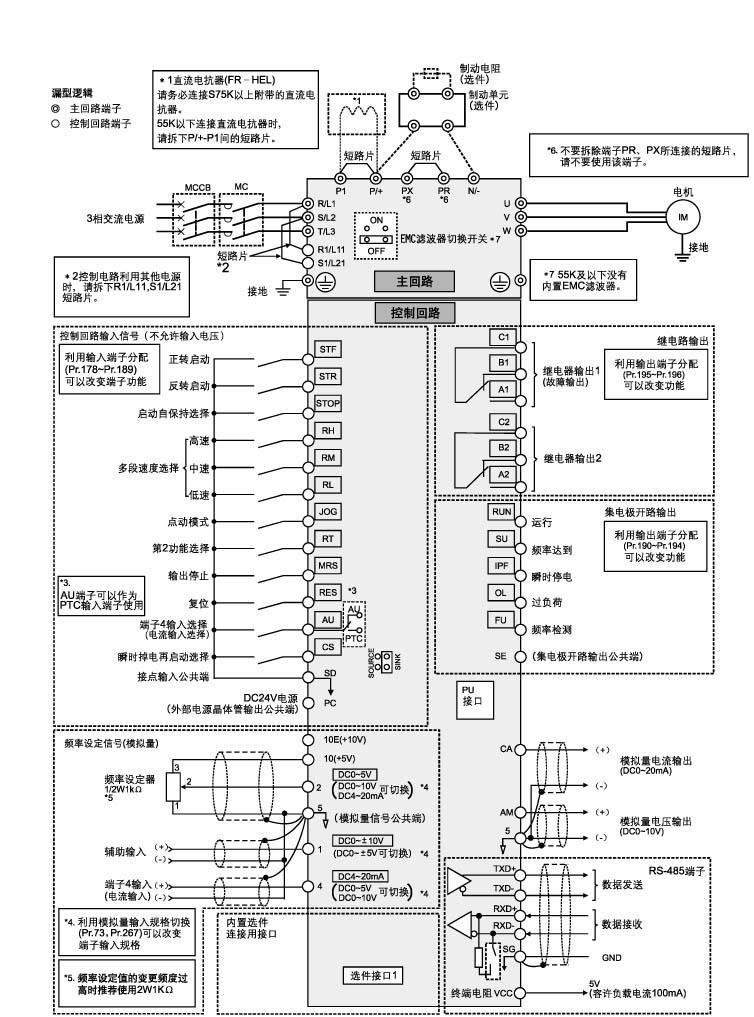 三菱plc或三菱变频器接线图大汇集