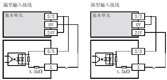 fx2n-8er-es/ul 三菱plc模块fx2n-8er-es/ul价格