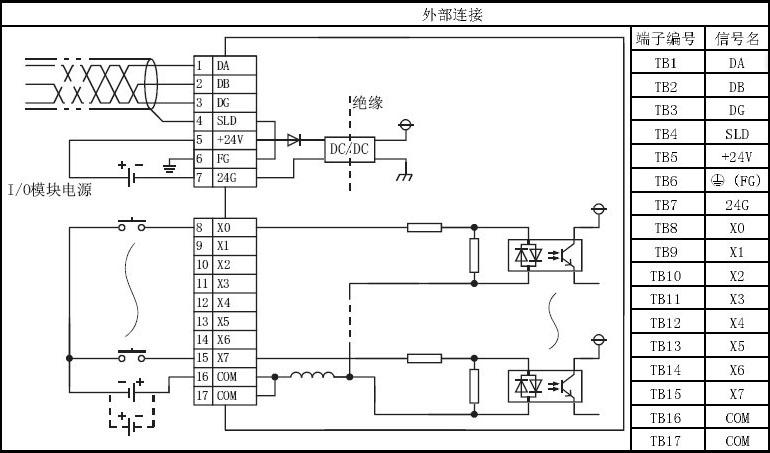 专业代理原装三菱plc, 三菱变频器, 三菱伺服电机, 三菱触摸屏, 三菱