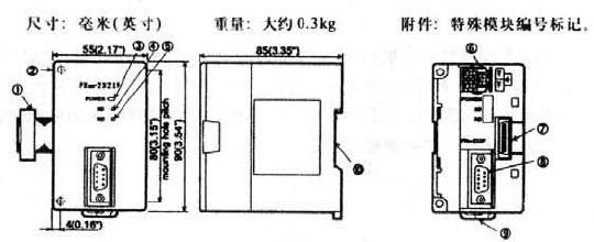 三菱plc模块fx2n-232if功能及各部件名称说明