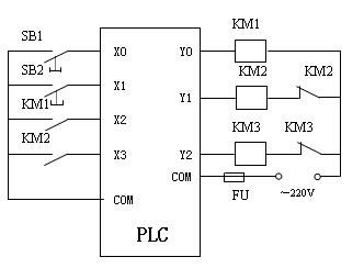三菱PLC与三菱伺服电机实现星三角降压启动控制