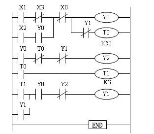 在接线图2中将主接触器km1和三角形连接的接触器km2