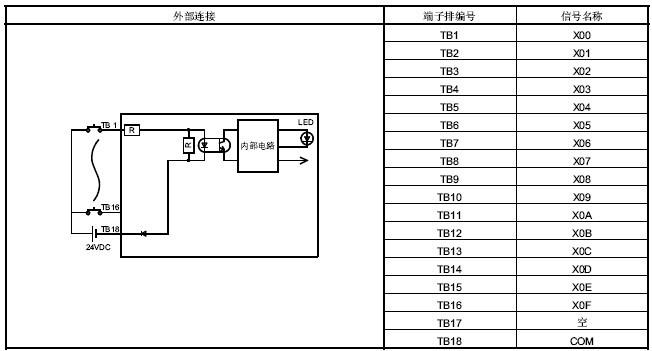 qx80 三菱plc模块 qx80价格 24vdc电源16点输入模块 负极公共端