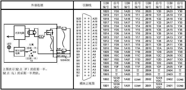 三菱plc模块 qy42p