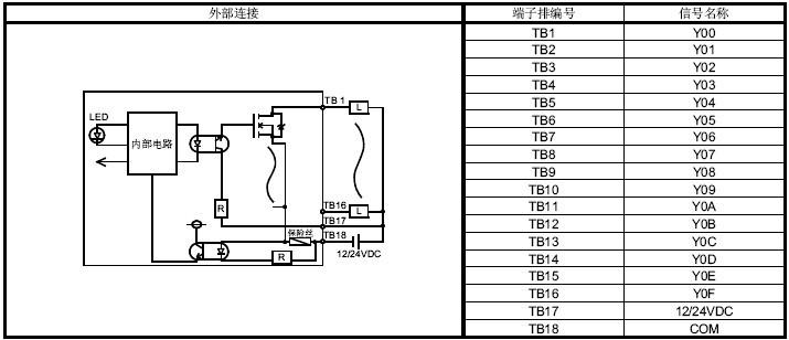 请问高手;三菱plc晶体管输出dc24要加外接电源吗?如何接线驱动负载?