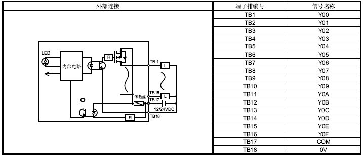 qy80 三菱plc模块 qy80 16点晶体管漏型输出模块 有保险丝 qy80价格