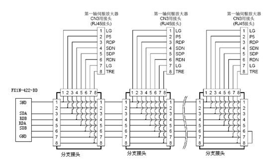 1.三菱plc:fx1n-40mr+fx1n-485bd