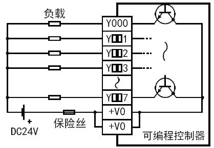 三菱plc fx3uc-96mt/dss价格 48点dc24v漏型/源型输入/48点晶体管源型