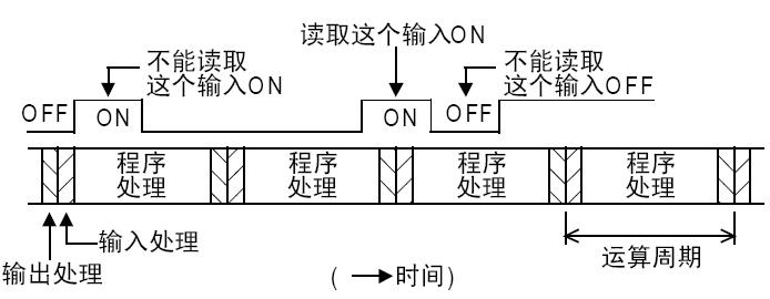 三菱plc fx3u fx3g的输入输出处理与响应延迟