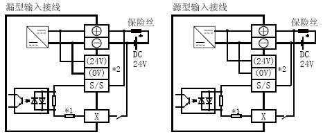 fx3u-16mt/ds 三菱plc