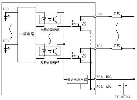 三菱iq-r晶体管漏型32点输出模块
