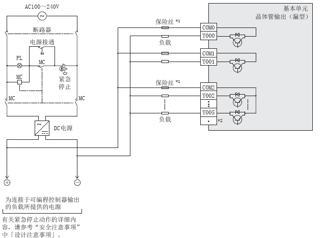 三菱fx3s系列plc晶体管输出型的外部接线图