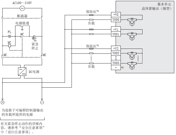 *1、此可编程控制器的输出回路中未内置保险丝。为防止负载短路等原因造成输出元器件损坏、可编程控制器基板接线熔断,请为各负载设置合适的保险丝。 *2、[]。端子为空端子。 更多三菱PLC、三菱变频器、三菱PLC编程软件、三菱PLC视频教程、三菱PLC编程手册等相关资料,请登录广州圆丰自动化科技有限公司网
