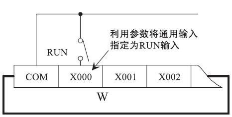 三菱fx1n系列plc中run/stop的使用分析