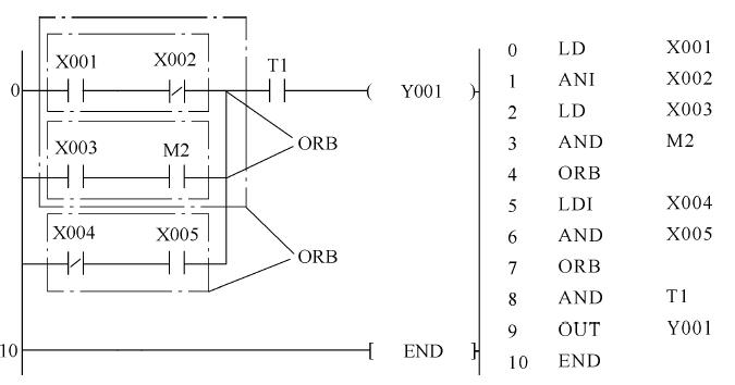 三菱plc指令 基本的连接与驱动指令