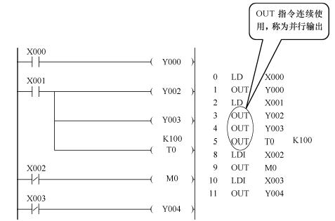 plc电路图点动与连续