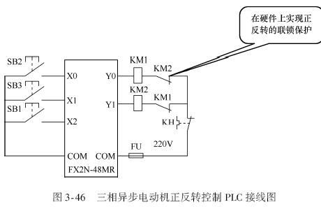 相异步电动机的正反转控制 三菱PLC编程实例分析