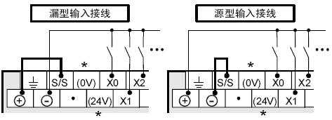 三菱plc fx3u的输入接线注意事项