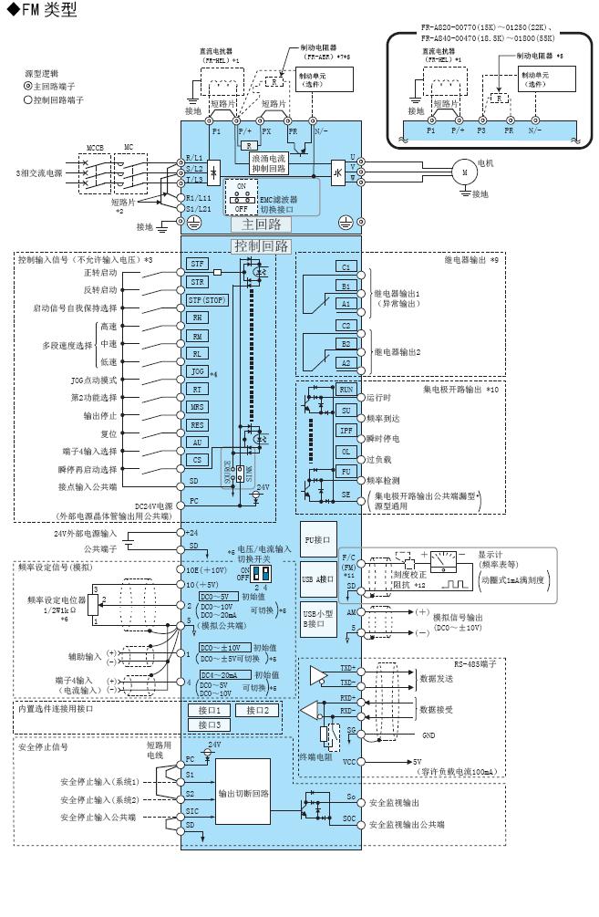 三菱变频器fr-a800各类型接端子接线图分析