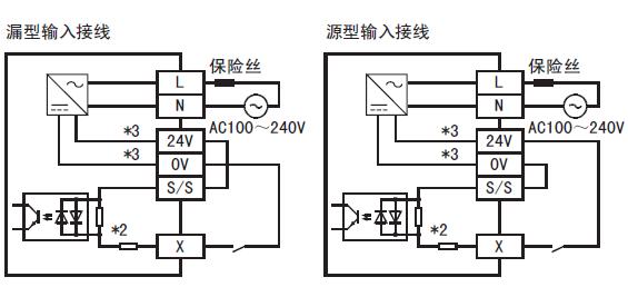 fx3g-60mt/ess 三菱plc fx3g-60mt/ess价格好 fx3g-60