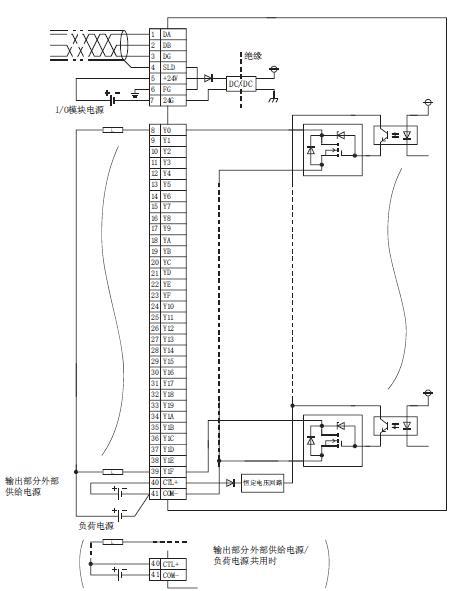 三菱cc-link输出模块32点npn