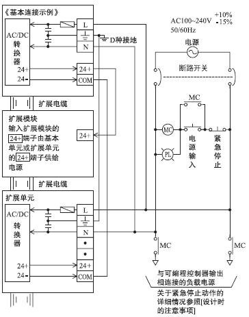 三菱PLC FX1N输入输出及电源外部接线图分析