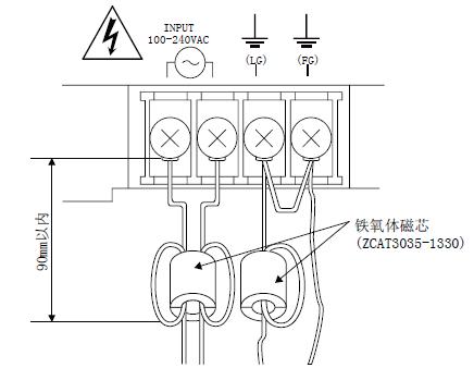 如图所示连接电源线