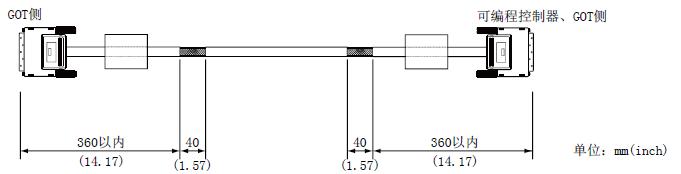 (2) GT15-C  BS 1步. 按下图所示的长度修剪电缆两端露出的接地线。 2步. 在下图所示的电缆位置安装铁氧体磁芯,并使接地线穿过铁氧体磁芯。 3步. 剥开电缆两端的保护膜,如下图所示,露出接地用编组屏蔽线。 用于通过线夹进行的接地