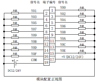 6Z2e5rSy5aSn6IOG5Lq65L2T5pGE5b2x_ly40nt5p 三菱plc模块ly40nt5p-cm价格好 16点晶体管漏型输出ly40nt5p