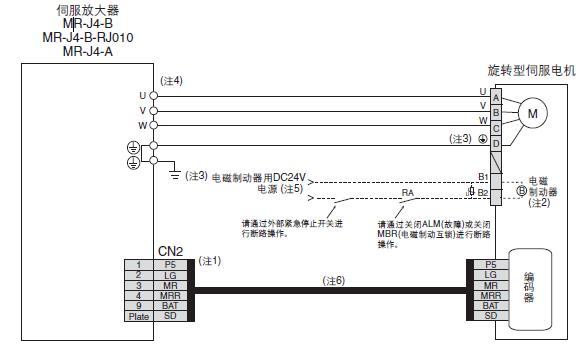 三菱伺服驱动器mr-j4-b(-rj010)/mr-j4-a标准连接